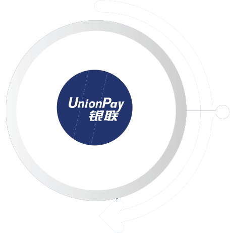 Collaboration with UnionPay with agreements and contracts