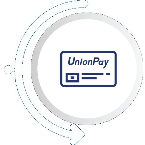 UnionPay card paymentoption added to  Pallapay.com